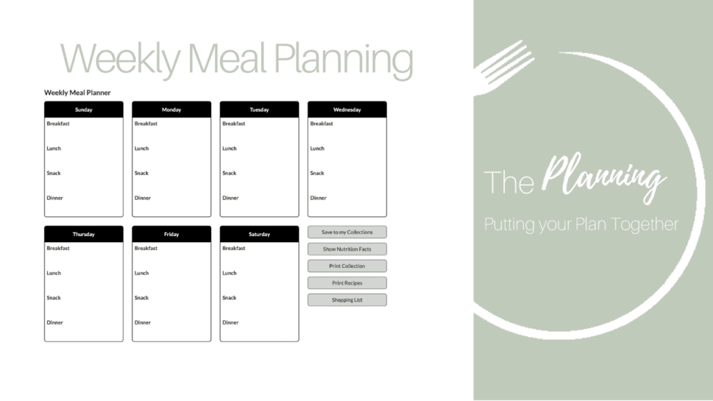 Meal Planning and Creating your weekly meal planner